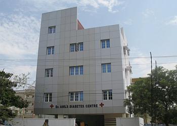 Dr.I. Anil Kumar Reddy, MBBS, MD