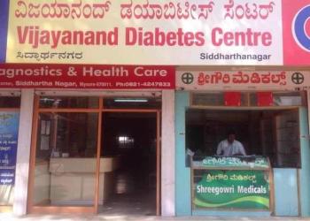Dr. Vijayanand, MD
