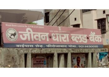 Jeevandhara Blood Bank
